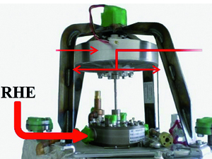 Rotary hőerőgép (RHE)
