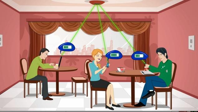 Wifi telefon töltés