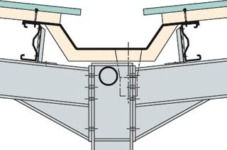 Vízelvezetés a tetőn