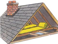 Beépített tetőterek hőszigetelése