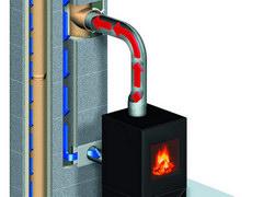 Fűtéskorszerűsítés és kéményfelújítás