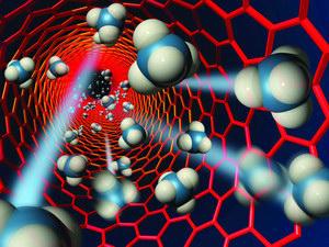 Nanotechnika építészeti alkalmazásai