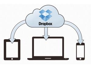 Dropbox felhő