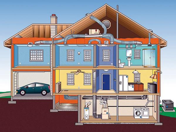 KNE: közel nulla energiaigényű épület