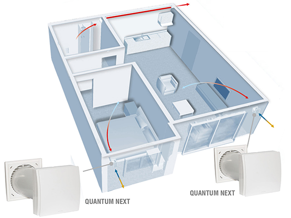Aerauliqa hővisszanyerős rendszer a Multikomplex-től