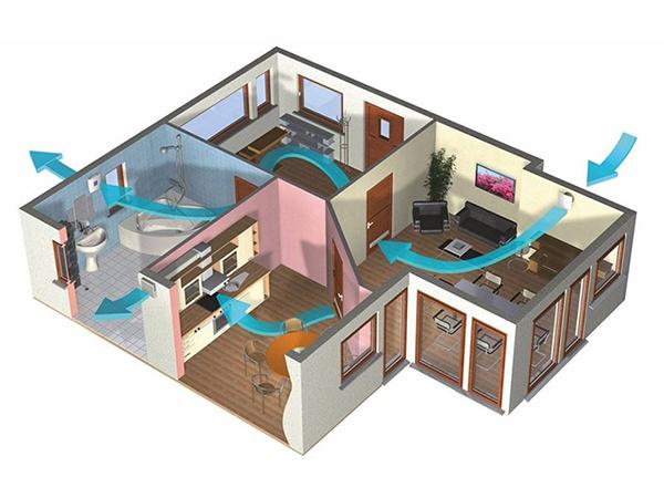 Rendszerbe foglalt decentrális lakásszellőztetők